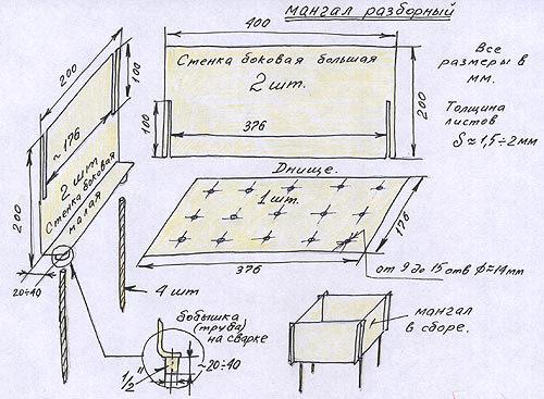 Схема походного мангала