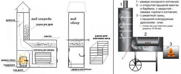 Дымогенератор своими руками чертеж с размерами фото 586