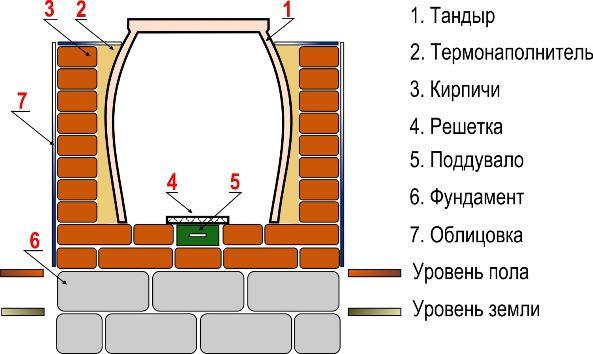 Схема или чертеж